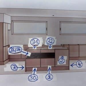 Nummerierung 5_Homepage